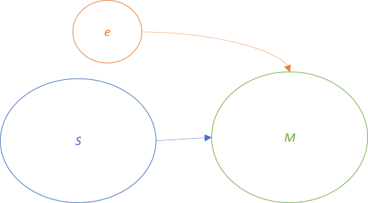 semigroup-to-monoid diagram