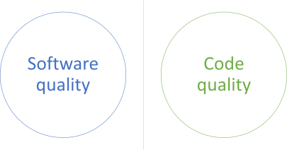 Software quality versus code quality as a false dichotomy.